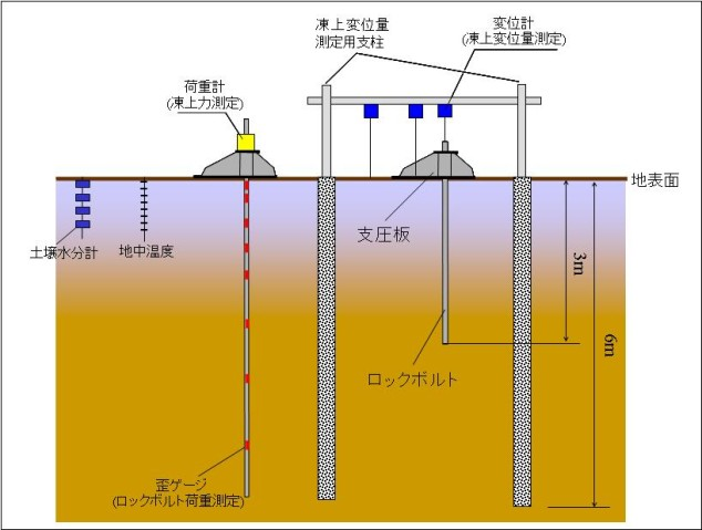toujoukannsoku01